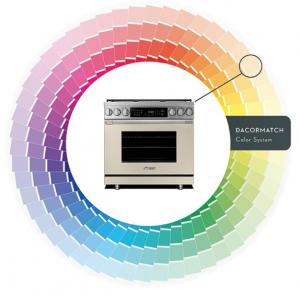 Dacor Color Wheel